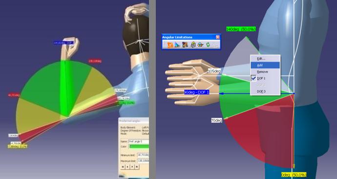 delmia human task simulation dating